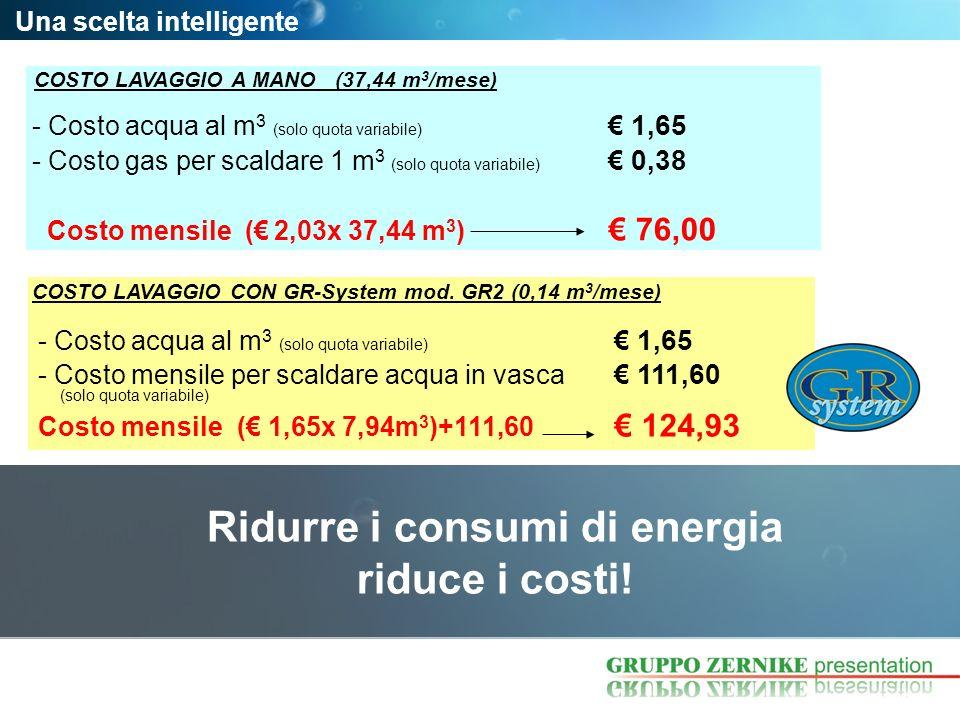 Una scelta intelligente Ridurre i consumi di energia riduce i costi! - Costo acqua al m 3 (solo quota variabile) 1,65 - Costo gas per scaldare 1 m 3 (