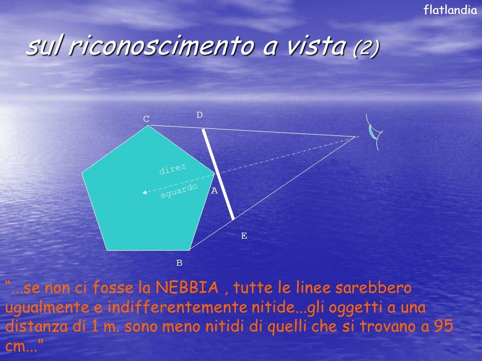 sul riconoscimento a vista (2) sguardo direz B C A D E flatlandia...se non ci fosse la NEBBIA, tutte le linee sarebbero ugualmente e indifferentemente nitide...gli oggetti a una distanza di 1 m.