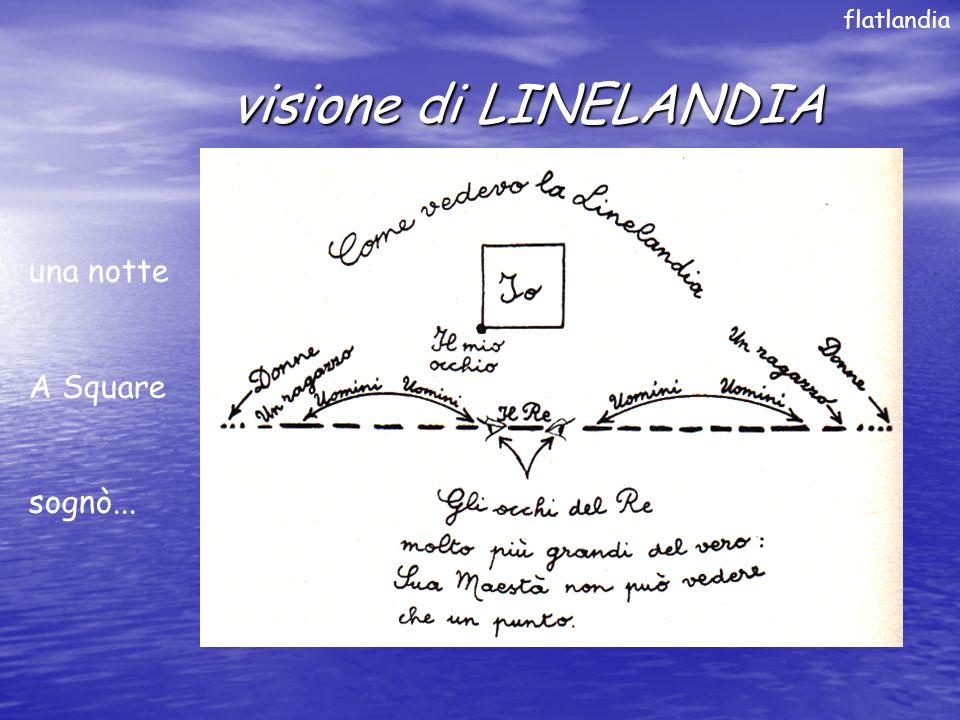 visione di LINELANDIA visione di LINELANDIA flatlandia una notte A Square sognò...