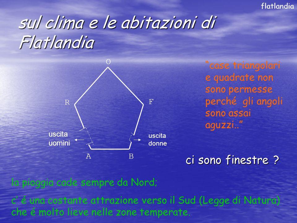 sugli abitanti di Flatlandia triangoli, quadrati e.....altre figure che si muovono nel piano...