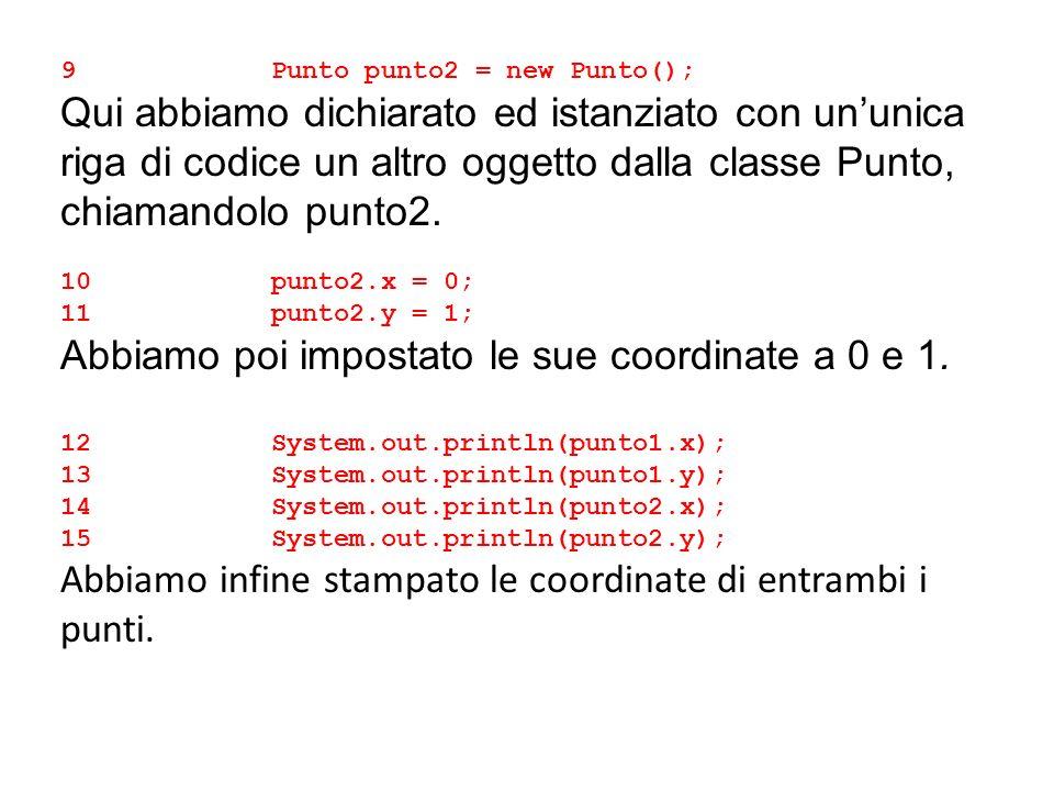 9 Punto punto2 = new Punto(); Qui abbiamo dichiarato ed istanziato con ununica riga di codice un altro oggetto dalla classe Punto, chiamandolo punto2.
