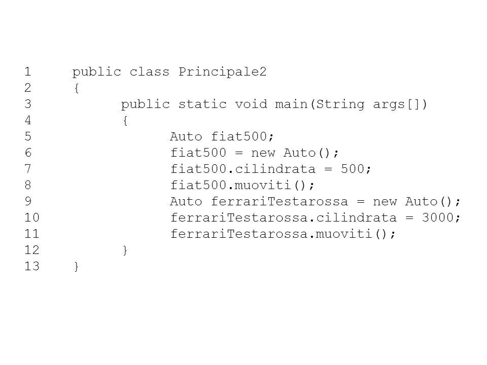 1 public class Principale2 2 { 3 public static void main(String args[]) 4 { 5 Auto fiat500; 6 fiat500 = new Auto(); 7 fiat500.cilindrata = 500; 8 fiat
