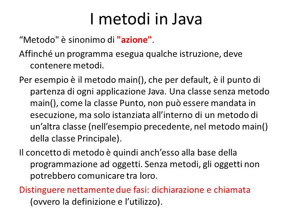 I metodi in Java Metodo