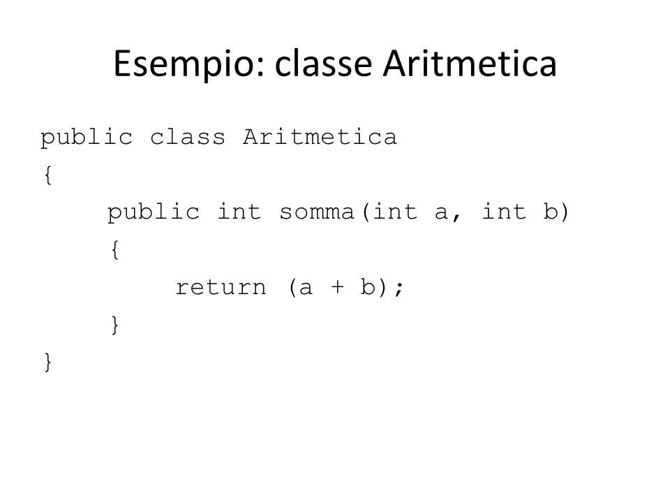 Esempio: classe Aritmetica public class Aritmetica { public int somma(int a, int b) { return (a + b); }