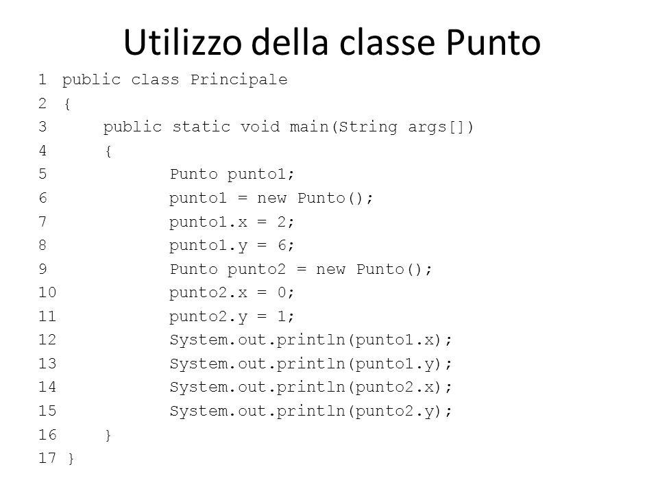 Utilizzo della classe Punto 1 public class Principale 2 { 3 public static void main(String args[]) 4 { 5 Punto punto1; 6 punto1 = new Punto(); 7 punto