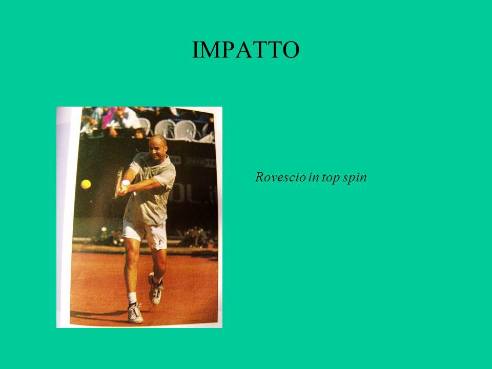 IMPATTO Rovescio in top spin