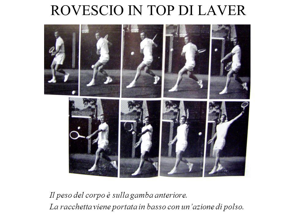 APERTURA Rovescio secondo la vecchia tecnica: peso già in avanti, gamba anteriore avanzata lateralmente, preparazione al top con accentuatissimo abbassamento della racchetta e con cambio di impugnatura.