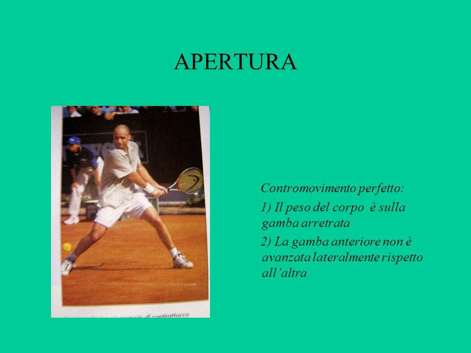 APERTURA Contromovimento perfetto: 1) Il peso del corpo è sulla gamba arretrata 2) La gamba anteriore non è avanzata lateralmente rispetto allaltra