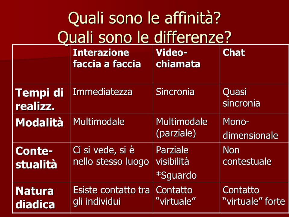 Quali sono le affinità? Quali sono le differenze? Interazione faccia a faccia Video- chiamata Chat Tempi di realizz. ImmediatezzaSincronia Quasi sincr