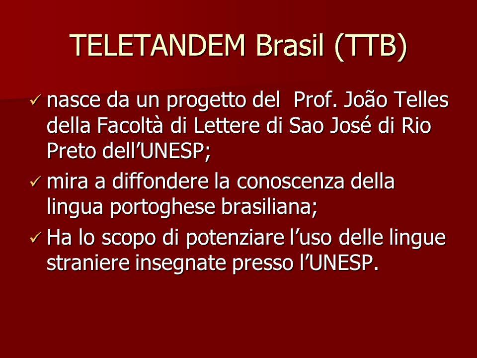 TELETANDEM Brasil (TTB) nasce da un progetto del Prof. João Telles della Facoltà di Lettere di Sao José di Rio Preto dellUNESP; nasce da un progetto d