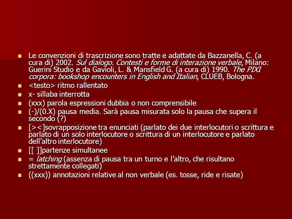 Le convenzioni di trascrizione sono tratte e adattate da Bazzanella, C. (a cura di) 2002. Sul dialogo. Contesti e forme di interazione verbale, Milano