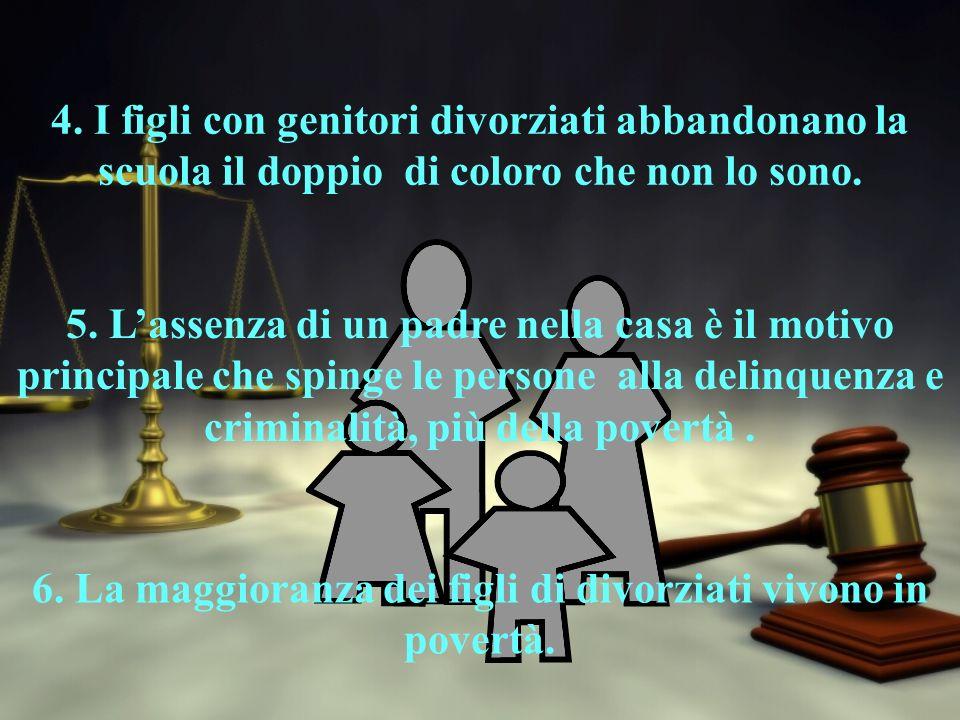 5. Lassenza di un padre nella casa è il motivo principale che spinge le persone alla delinquenza e criminalità, più della povertà. 6. La maggioranza d