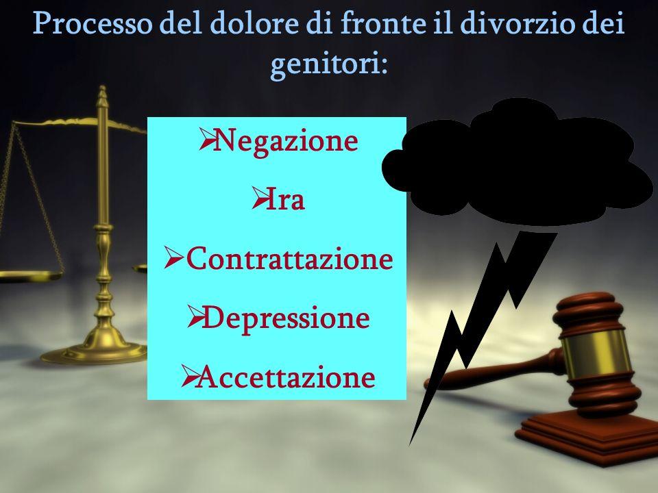 Processo del dolore di fronte il divorzio dei genitori: Negazione Ira Contrattazione Depressione Accettazione