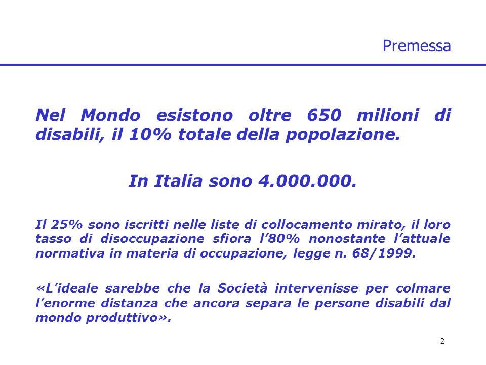 Nel Mondo esistono oltre 650 milioni di disabili, il 10% totale della popolazione. In Italia sono 4.000.000. Il 25% sono iscritti nelle liste di collo