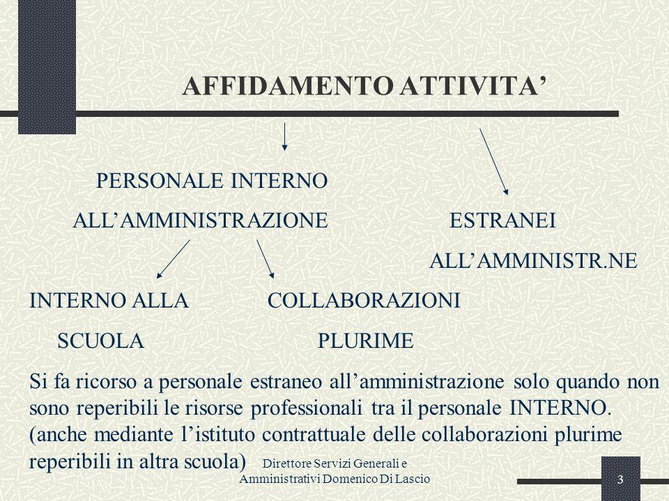 4 INDIVIDUAZIONE INTERNI C.Integrativo I.C.