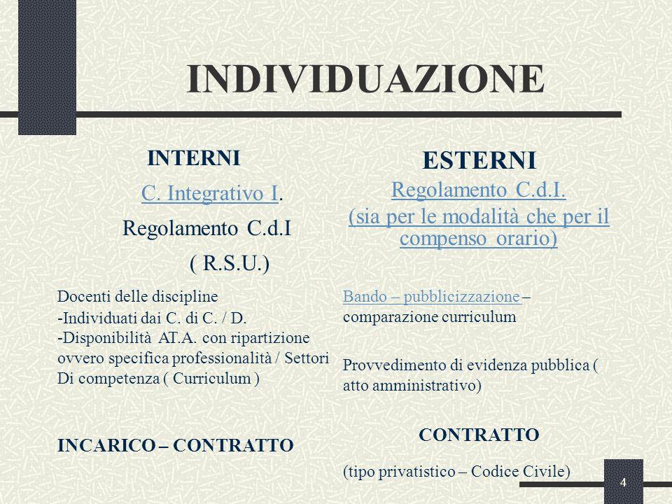 4 INDIVIDUAZIONE INTERNI C. Integrativo I.C.