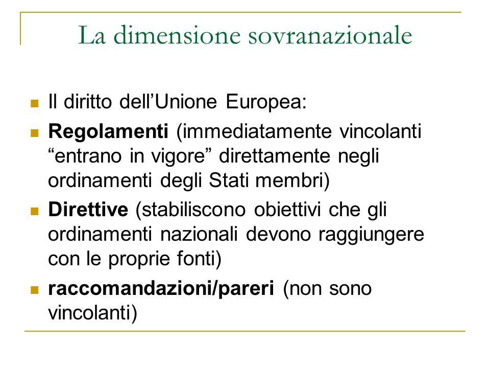 La dimensione sovranazionale Il diritto dellUnione Europea: Regolamenti (immediatamente vincolanti entrano in vigore direttamente negli ordinamenti degli Stati membri) Direttive (stabiliscono obiettivi che gli ordinamenti nazionali devono raggiungere con le proprie fonti) raccomandazioni/pareri (non sono vincolanti)