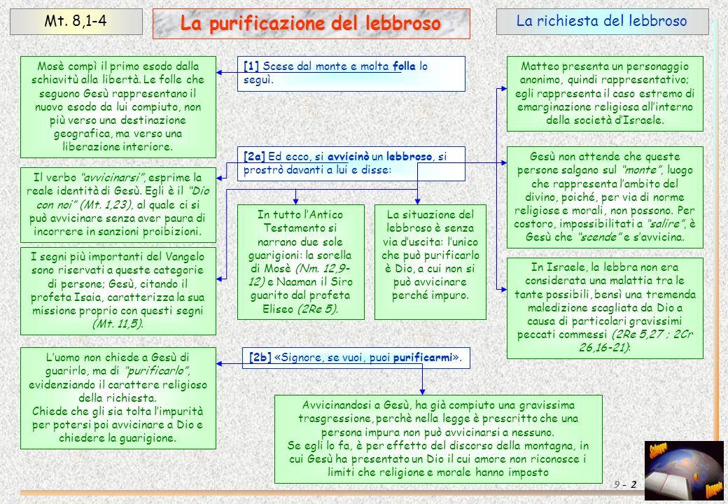 La richiesta del lebbrosoMt. 8,1-4 2 La purificazione del lebbroso 9 - Matteo presenta un personaggio anonimo, quindi rappresentativo; egli rappresent