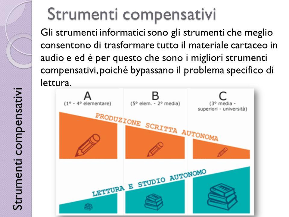 Strumenti compensativi Gli strumenti informatici sono gli strumenti che meglio consentono di trasformare tutto il materiale cartaceo in audio e ed è p