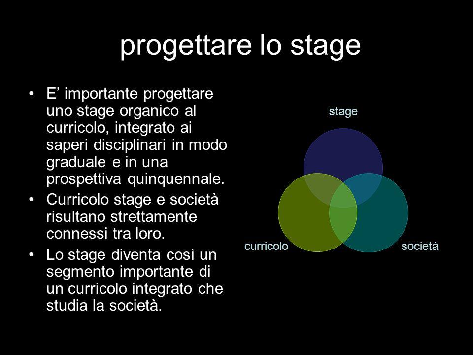progettare lo stage E importante progettare uno stage organico al curricolo, integrato ai saperi disciplinari in modo graduale e in una prospettiva quinquennale.