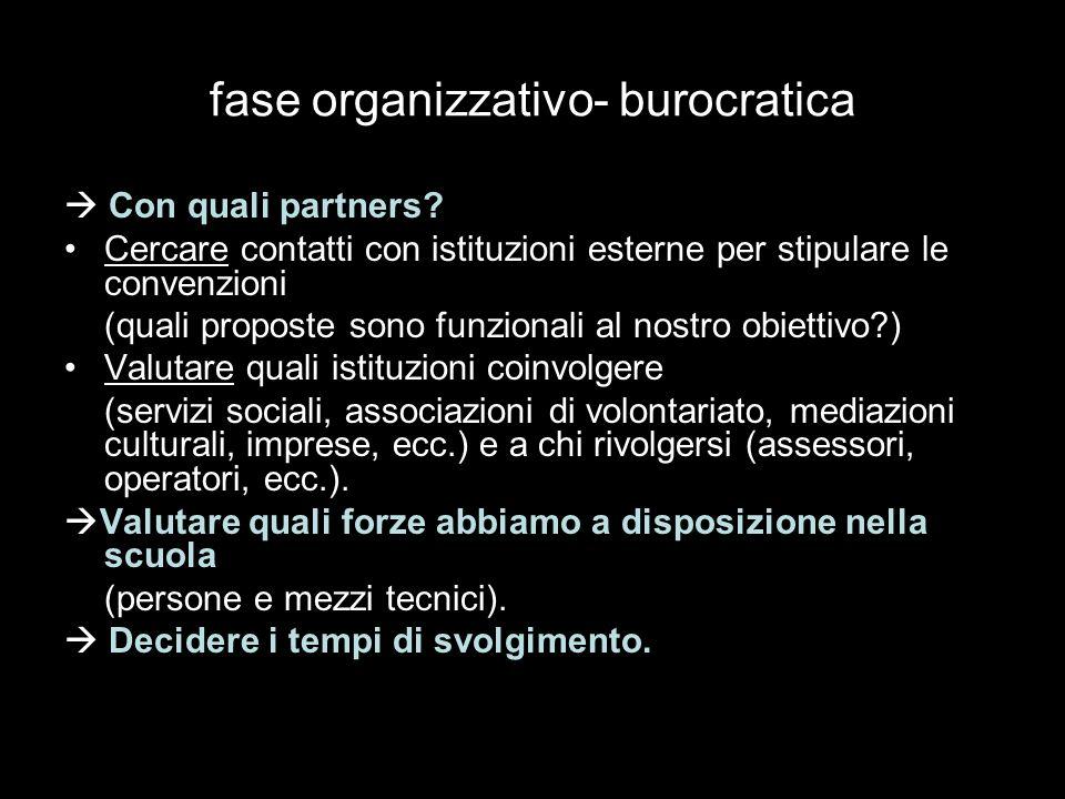 fase organizzativo- burocratica Con quali partners.