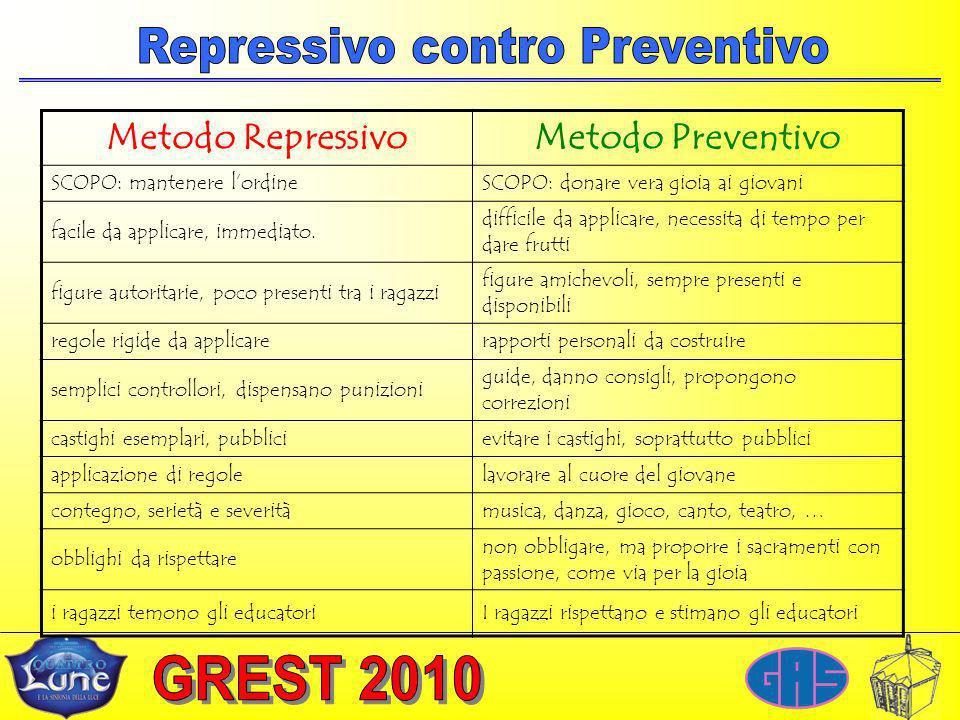 Metodo RepressivoMetodo Preventivo SCOPO: mantenere lordineSCOPO: donare vera gioia ai giovani facile da applicare, immediato.