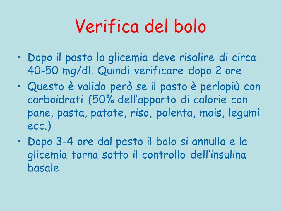 Verifica del bolo Dopo il pasto la glicemia deve risalire di circa 40-50 mg/dl. Quindi verificare dopo 2 ore Questo è valido però se il pasto è perlop