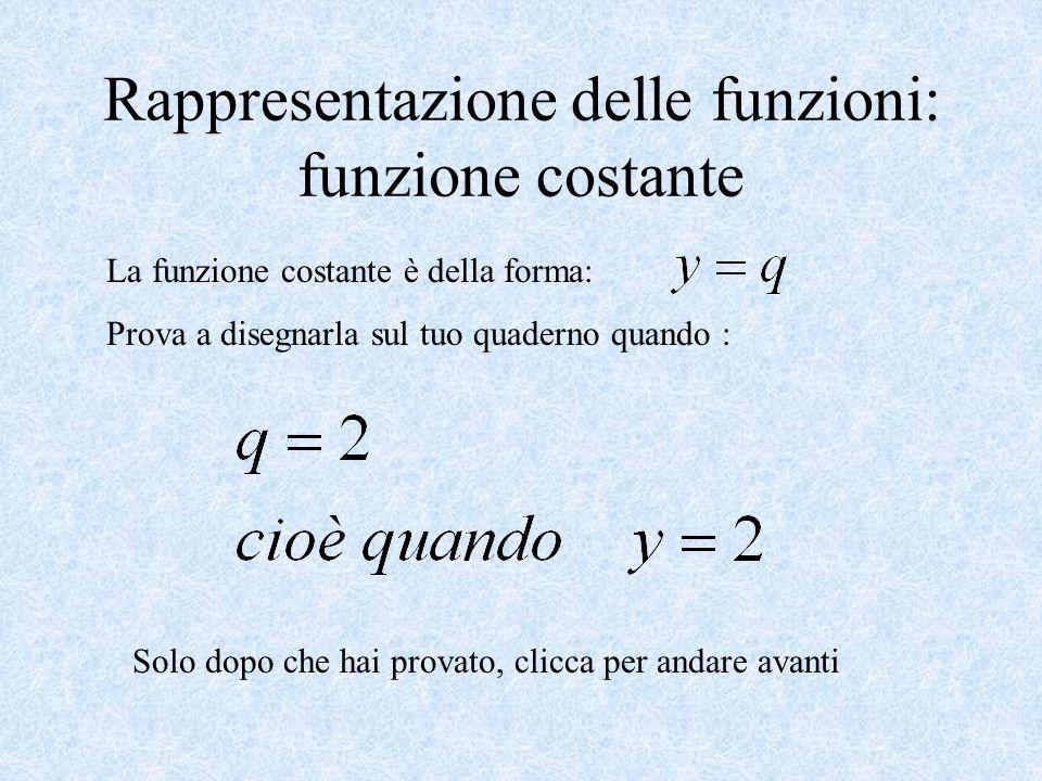 Rappresentazione delle funzioni: funzione costante La funzione costante è della forma: Prova a disegnarla sul tuo quaderno quando : Solo dopo che hai provato, clicca per andare avanti