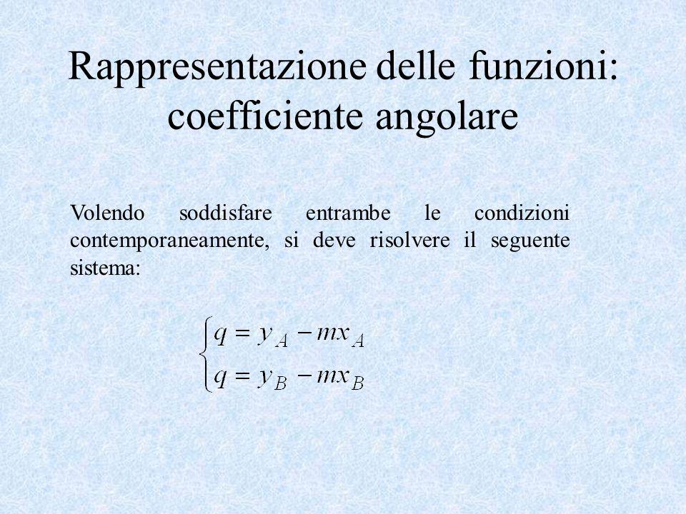 Rappresentazione delle funzioni: coefficiente angolare Volendo soddisfare entrambe le condizioni contemporaneamente, si deve risolvere il seguente sistema: