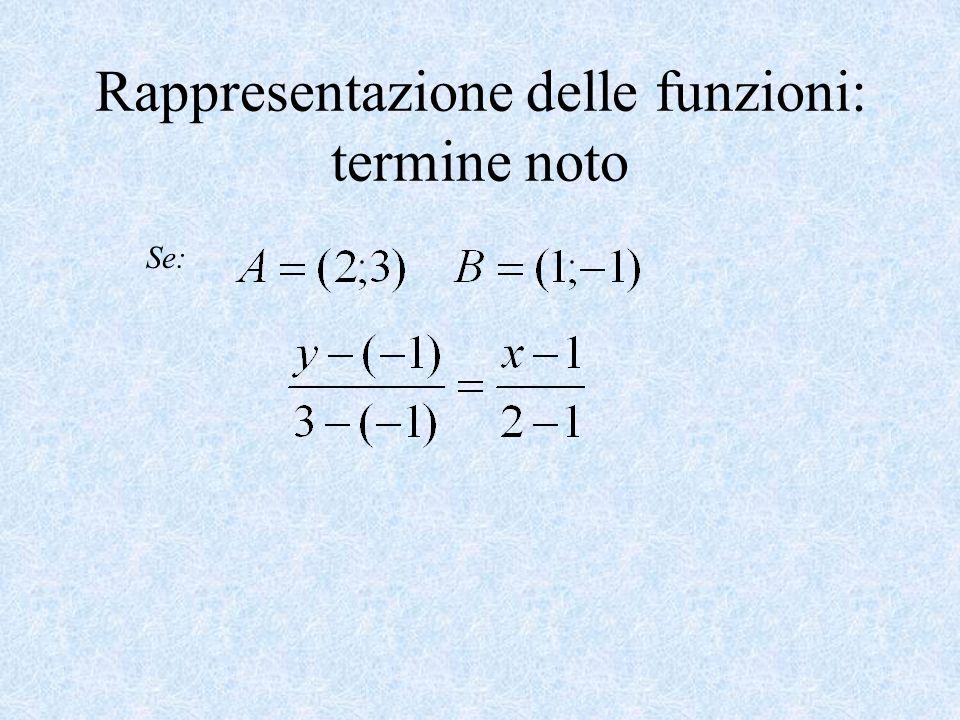 Rappresentazione delle funzioni: termine noto Se: