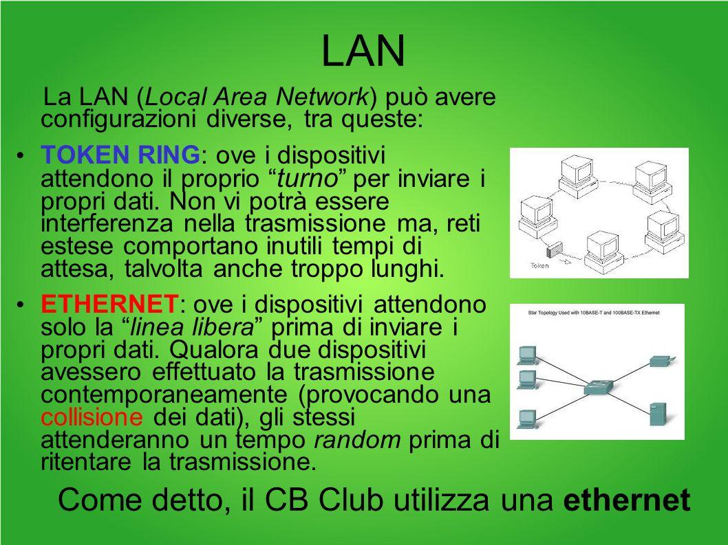 LAN La LAN (Local Area Network) può avere configurazioni diverse, tra queste: TOKEN RING: ove i dispositivi attendono il proprio turno per inviare i propri dati.