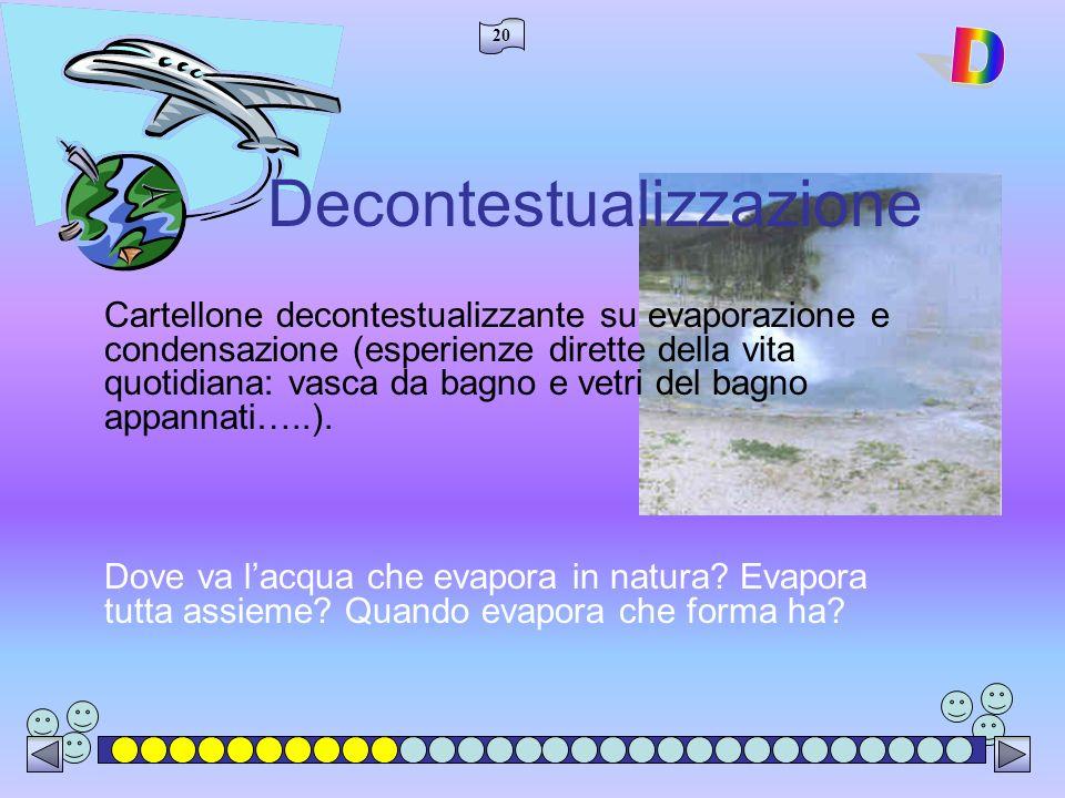 20 Decontestualizzazione Cartellone decontestualizzante su evaporazione e condensazione (esperienze dirette della vita quotidiana: vasca da bagno e vetri del bagno appannati…..).