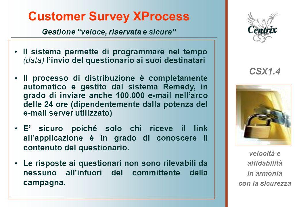 Customer Survey XProcess CSX1.4 velocità e affidabilità in armonia con la sicurezza Gestione veloce, riservata e sicura Il sistema permette di program