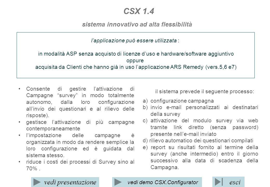 Customer Survey XProcess CSX1.4 il risparmio economico il costo in modalità ASP è basato sul utilizzo del sistema per singola campagna o per abbonamento annuo senza limiti di campagna.