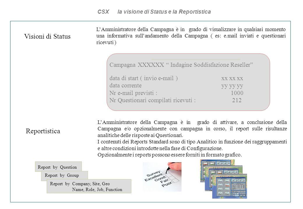 CSX la visione di Status e la Reportistica Visioni di Status LAmministratore della Campagna è in grado di visualizzare in qualsiasi momento una inform
