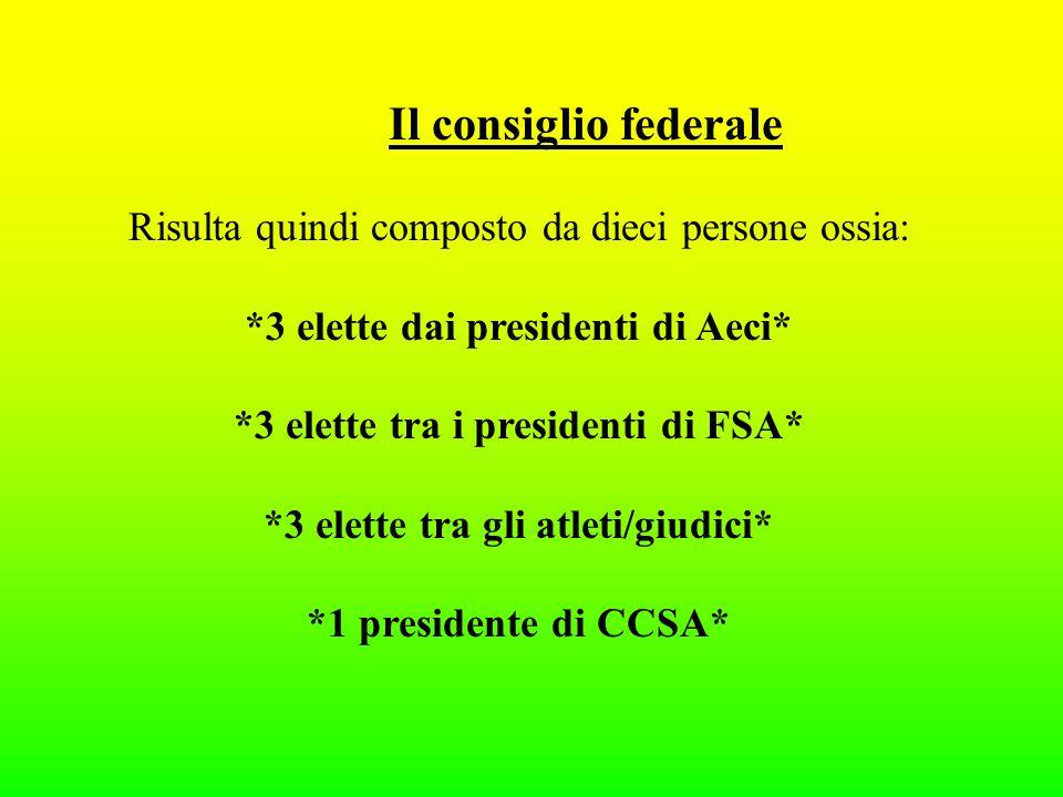 Il consiglio federale Risulta quindi composto da dieci persone ossia: *3 elette dai presidenti di Aeci* *3 elette tra i presidenti di FSA* *3 elette tra gli atleti/giudici* *1 presidente di CCSA*