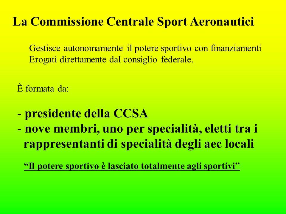 La Commissione Centrale Sport Aeronautici È formata da: - presidente della CCSA - nove membri, uno per specialità, eletti tra i rappresentanti di specialità degli aec locali Gestisce autonomamente il potere sportivo con finanziamenti Erogati direttamente dal consiglio federale.