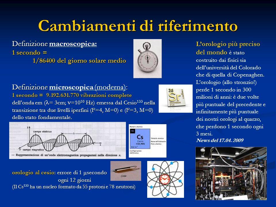 Il Calendario o dellimportanza della precisione della misura del tempo Calendario giuliano (Giulio Cesare, 46 a.C.) Calendario giuliano (Giulio Cesare
