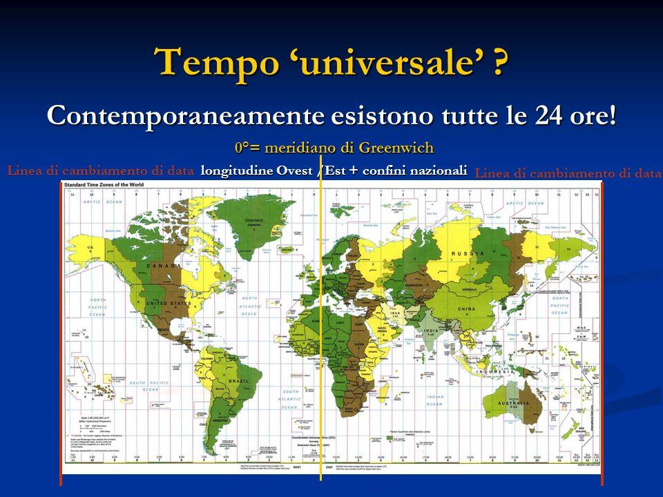 Cambiamenti di riferimento Definizione Definizione macroscopica: 1 secondo = 1/86400 del giorno solare medio 1/86400 del giorno solare medio Definizione : Definizione microscopica (moderna): 1 secondo = 9.192.631.770 vibrazioni complete dellonda em ( = 3cm; =10 10 Hz) emessa dal Cesio nella dellonda em ( = 3cm; =10 10 Hz) emessa dal Cesio 133 nella transizione tra due livelli iperfini (F=4, M=0) e (F=3, M=0) dello stato fondamentale.