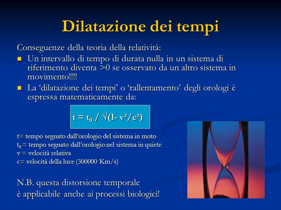 Tempo… nel tempo della fisica TEMPO ASSOLUTO (Newton, Philophiae naturalis principia mathematica, 1686) Il tempo assoluto, vero e matematico, per sua