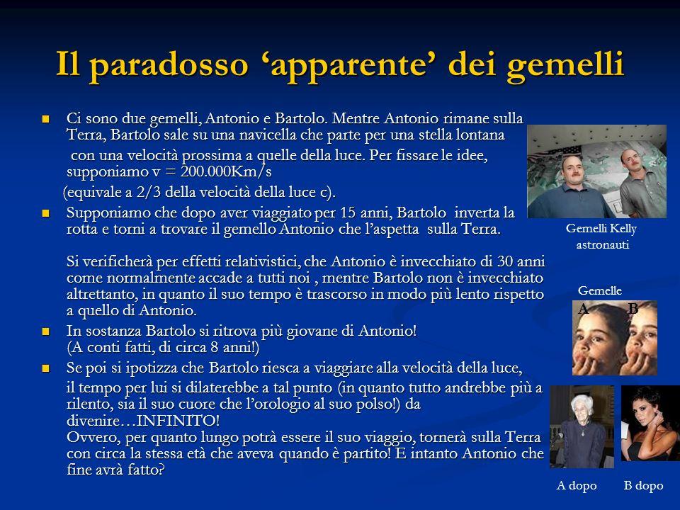 Paradossi & C.PARADOSSI SPAZIALI (in 3D) Ciò che sembra non è… e ciò che è non appare.
