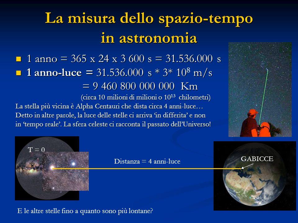 La velocità della luce c = 300 000 Km/s (299.792.