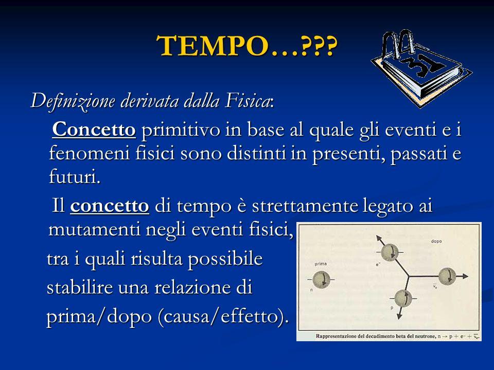 Tempo… nel tempo della fisica TEMPO ASSOLUTO (Newton, Philophiae naturalis principia mathematica, 1686) Il tempo assoluto, vero e matematico, per sua natura, scorre allo stesso modo, senza alcun RELAZIONE CON LESTERNO Ciò implica lesistenza di un sistema assoluto per la misura del tempo (orologi sincronizzati che indichino tutti un tempo universale campione) TEMPO RELATIVO (Einstein, Sullelettrodinamica dei corpi in movimento, 1905) Gli orologi sincronizzati in un sistema di riferimento non appariranno tali in un sistema in moto rispetto ad essi e viceversa Eventi che si verificano in un sistema nello stesso tempo, ma in luoghi diversi, si verificano in tempi diversi per un osservatore in movimento rispetto al primo