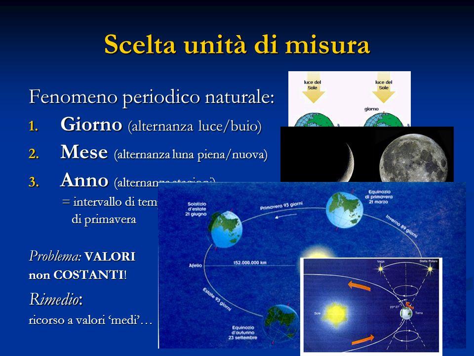 Scelta unità di misura Fenomeno periodico naturale: 1.