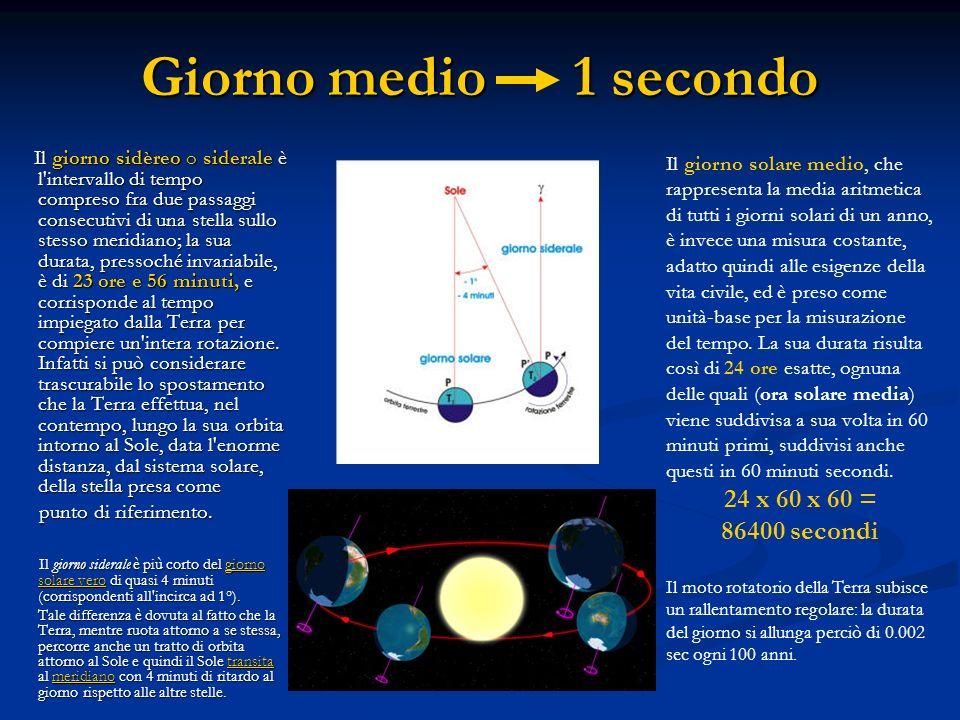 Giorno medio 1 secondo Il giorno sidèreo o siderale è l intervallo di tempo compreso fra due passaggi consecutivi di una stella sullo stesso meridiano; la sua durata, pressoché invariabile, è di 23 ore e 56 minuti, e corrisponde al tempo impiegato dalla Terra per compiere un intera rotazione.