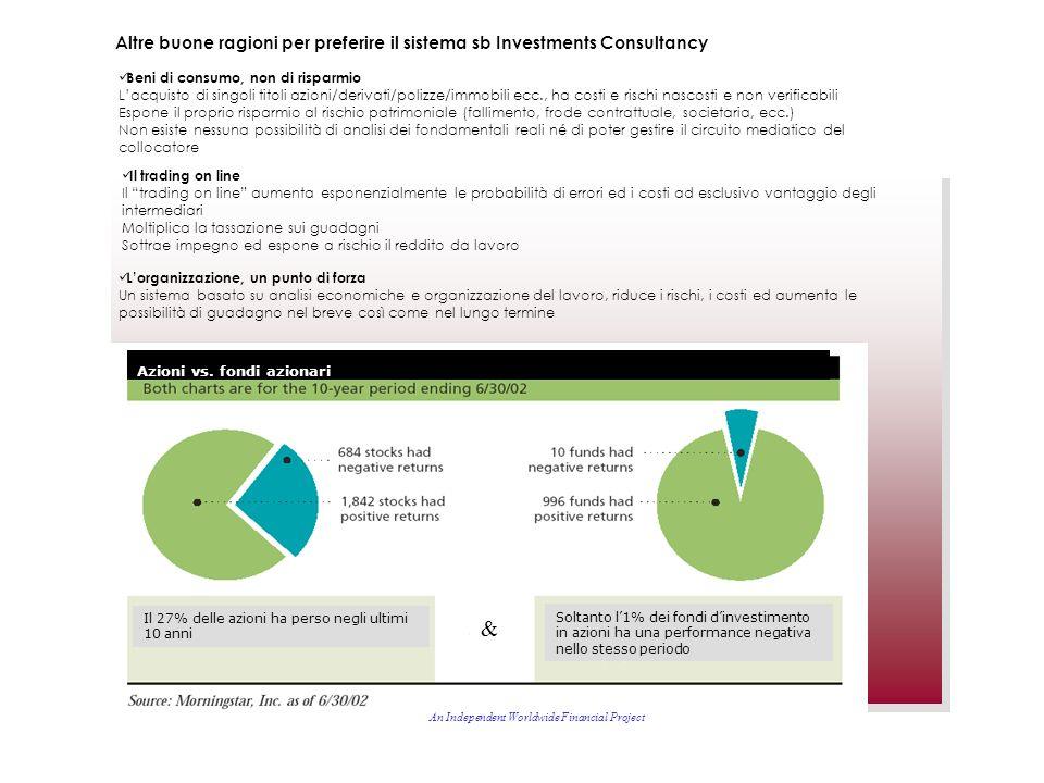 An Independent Worldwide Financial Project Altre buone ragioni per preferire il sistema sb Investments Consultancy Beni di consumo, non di risparmio L