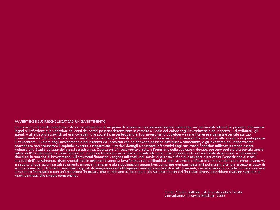 Fonte: Studio Battista - sb Investments & Trusts Consultancy di Davide Battista - 2009 AVVERTENZE SUI RISCHI LEGATI AD UN INVESTIMENTO Le previsioni di rendimento futuro di un investimento o di un piano di risparmio non possono basarsi solamente sui rendimenti ottenuti in passato.