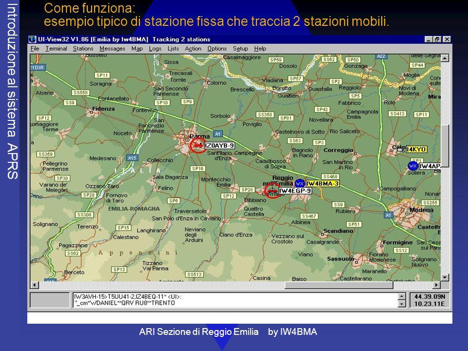 ARI Sezione di Reggio Emilia by IW4BMA Come funziona: esempio tipico di stazione fissa che traccia 2 stazioni mobili. Introduzione al sistema APRS