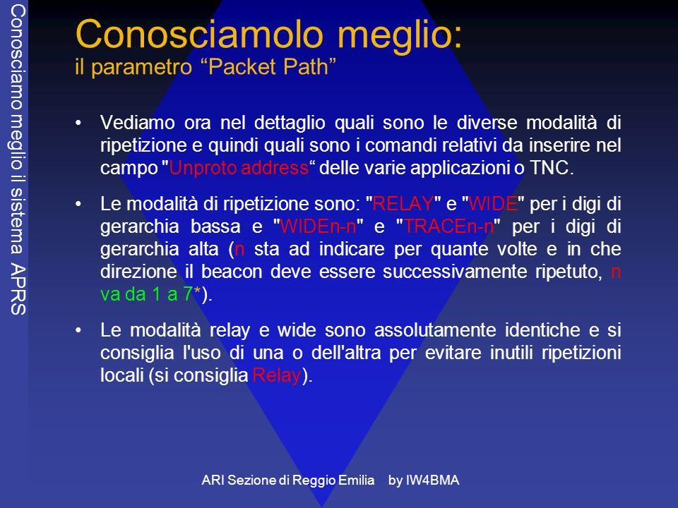 ARI Sezione di Reggio Emilia by IW4BMA Conosciamolo meglio: il parametro Packet Path Vediamo ora nel dettaglio quali sono le diverse modalità di ripetizione e quindi quali sono i comandi relativi da inserire nel campo Unproto address delle varie applicazioni o TNC.