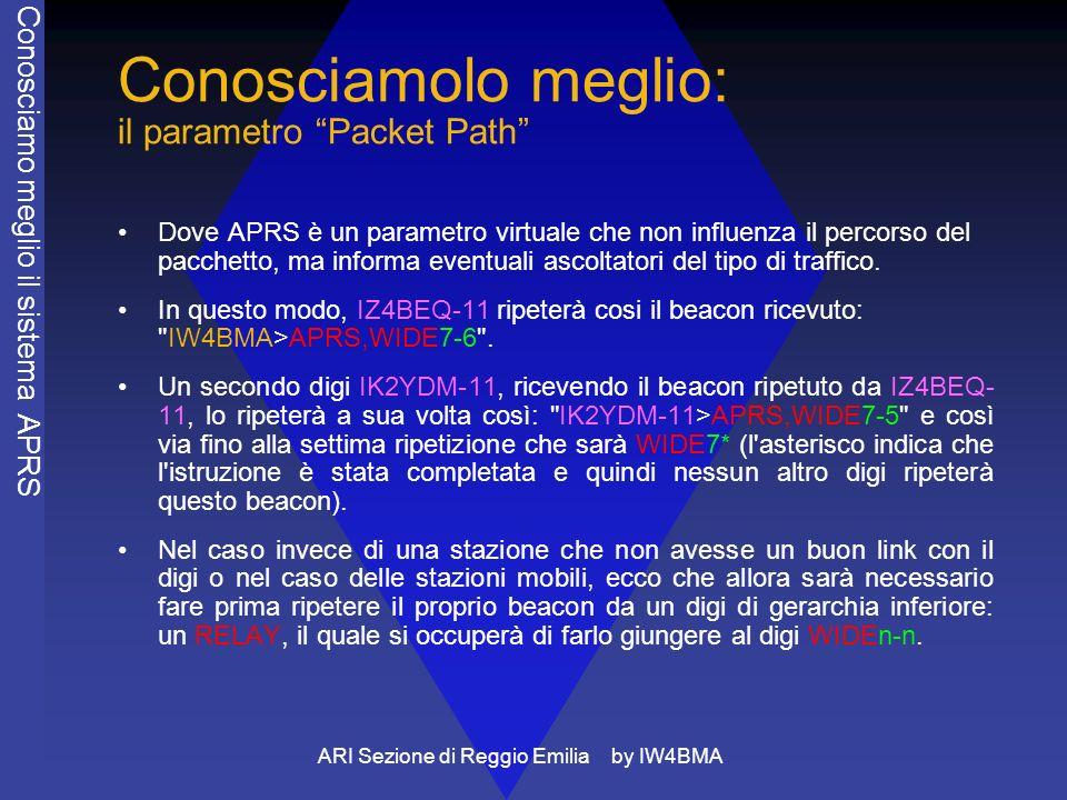 ARI Sezione di Reggio Emilia by IW4BMA Conosciamolo meglio: il parametro Packet Path Dove APRS è un parametro virtuale che non influenza il percorso del pacchetto, ma informa eventuali ascoltatori del tipo di traffico.
